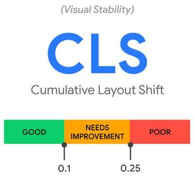 CLS Signaux Web Essentiels