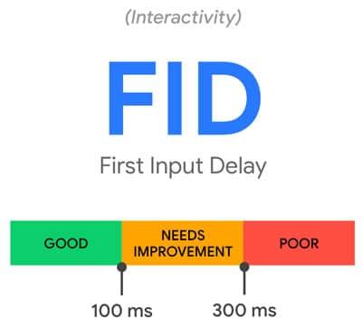 FID Signaux Web Essentiels